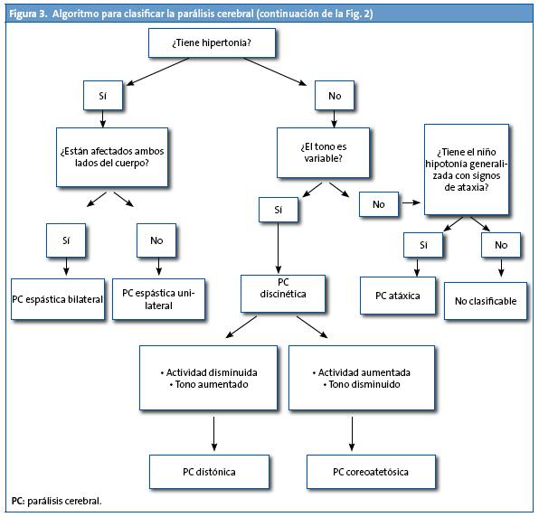 clasificacion de la miopia pdf