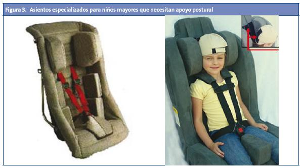 Figura 3 asientos especializados para ni os mayores que for Asientos infantiles coche