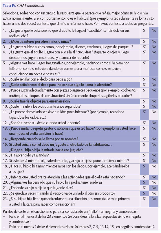 chat rooms para test