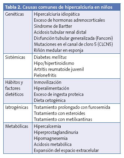 huevo es malo para el acido urico como eliminar el acido urico de la rodilla acido urico y uremia