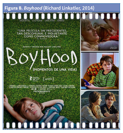 Figura 8. Boyhood (Richard Linkatler, 2014)